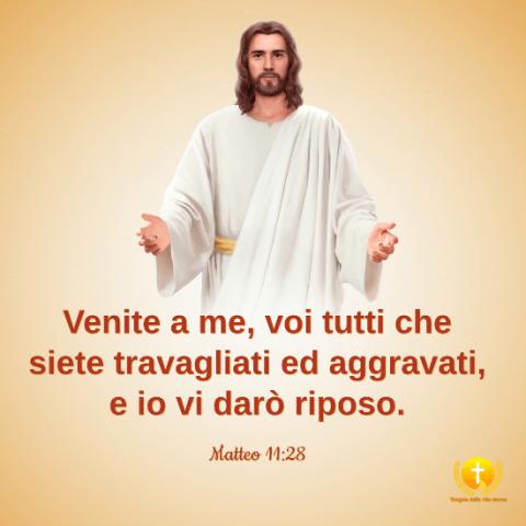 la resurrezione di Gesù